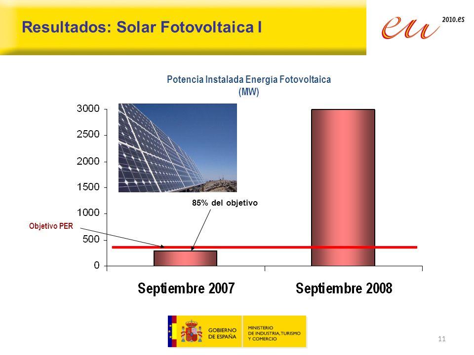 Resultados: Solar Fotovoltaica I