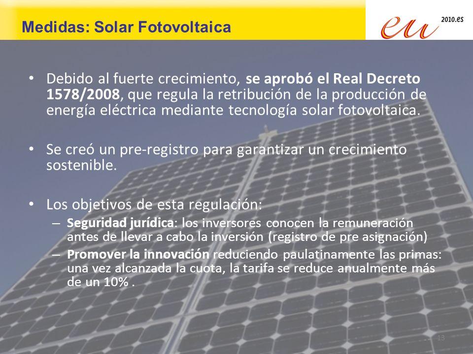 Medidas: Solar Fotovoltaica