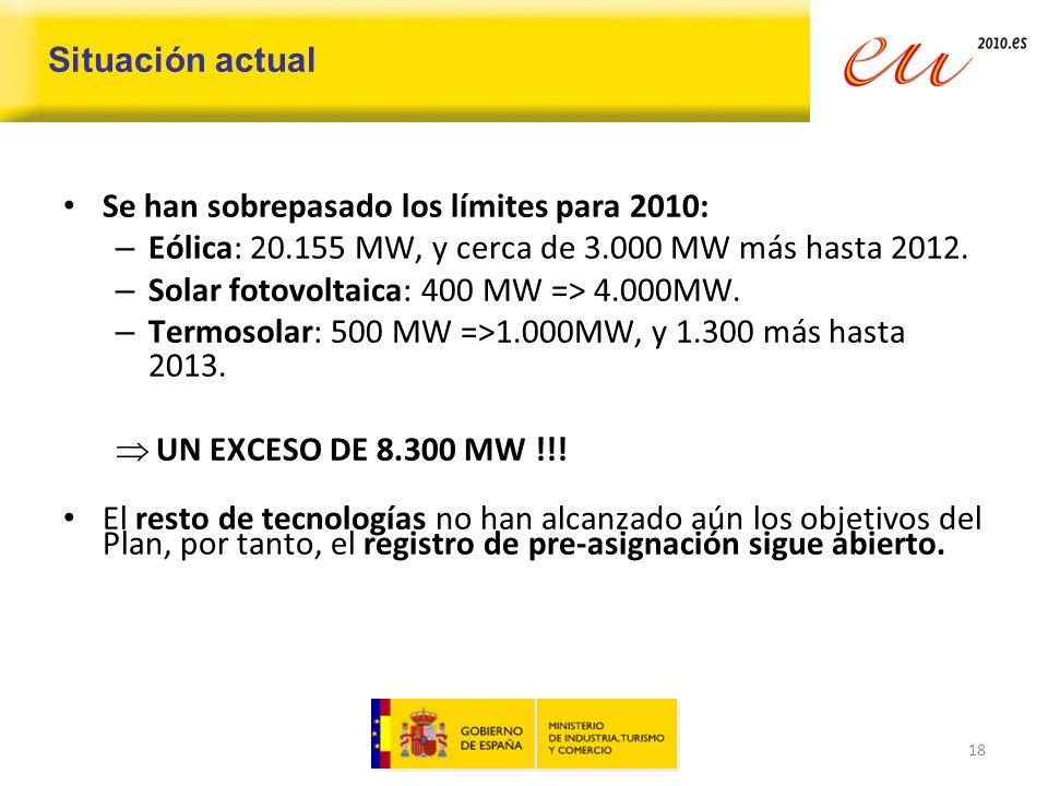 Situación actual Se han sobrepasado los límites para 2010: Eólica: 20.155 MW, y cerca de 3.000 MW más hasta 2012.