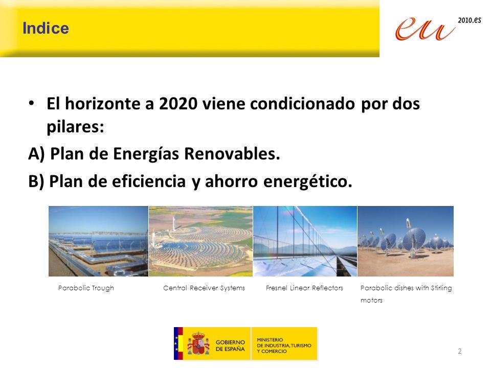 El horizonte a 2020 viene condicionado por dos pilares: