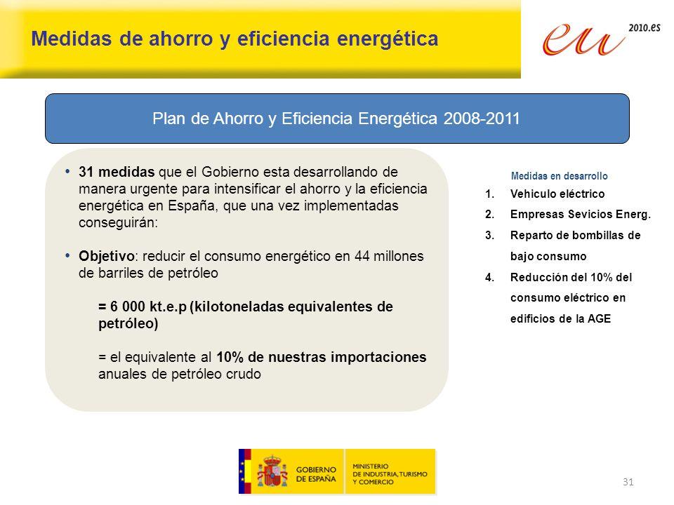 Medidas de ahorro y eficiencia energética