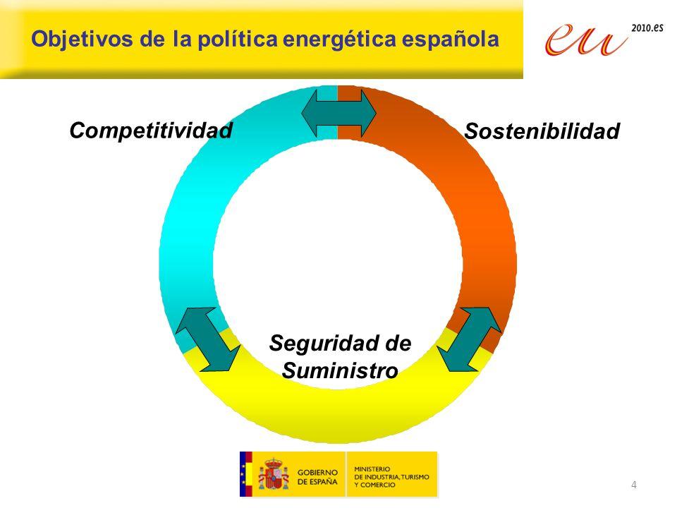 Objetivos de la política energética española