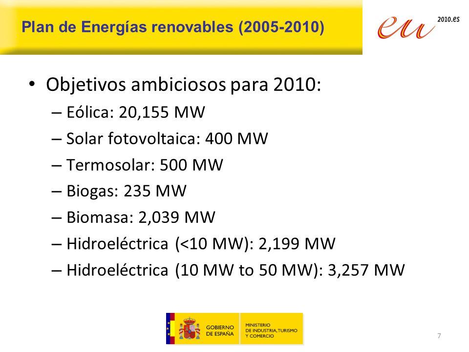 Plan de Energías renovables (2005-2010)