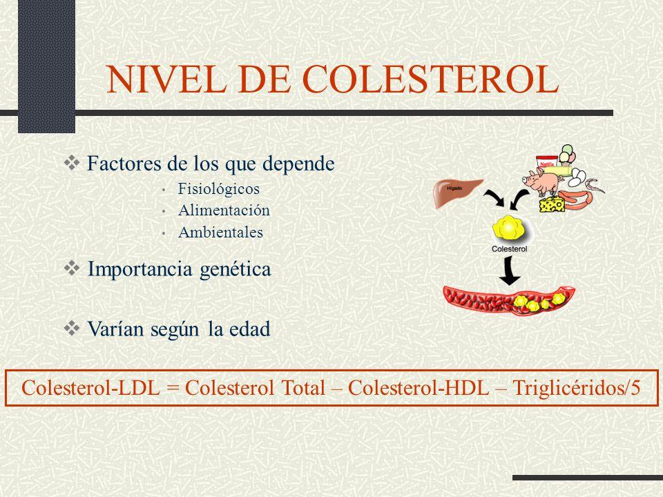 Colesterol-LDL = Colesterol Total – Colesterol-HDL – Triglicéridos/5
