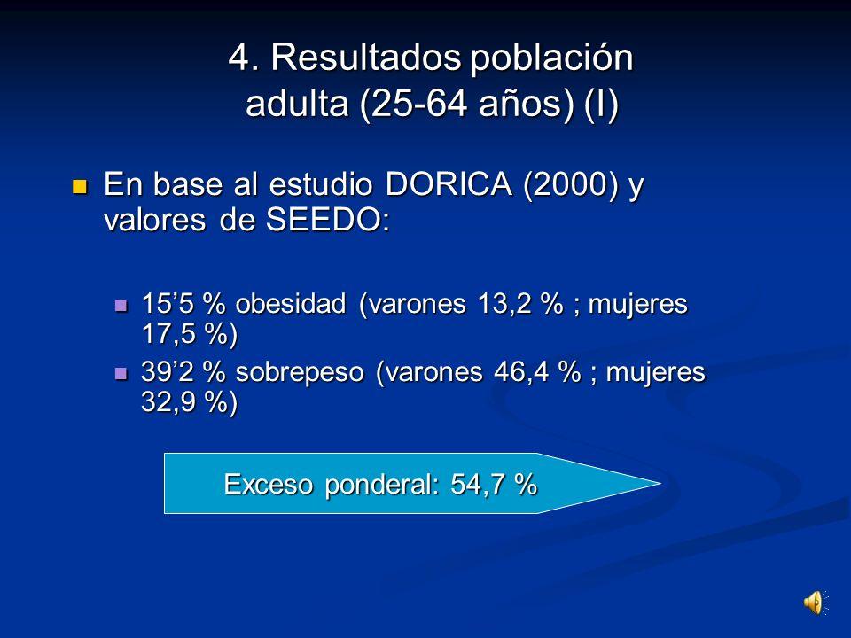 4. Resultados población adulta (25-64 años) (I)