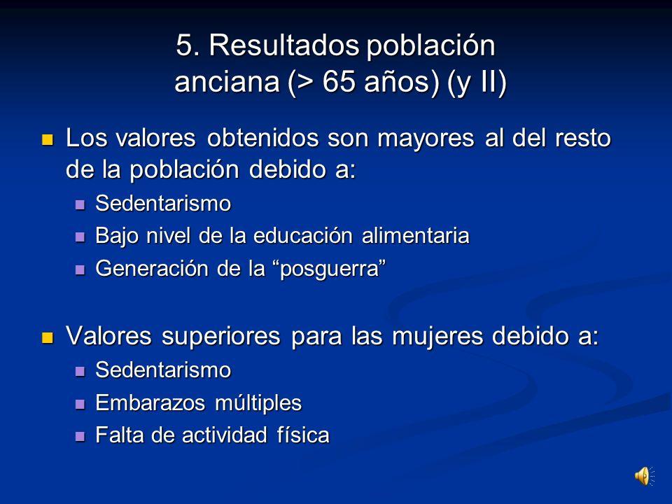 5. Resultados población anciana (> 65 años) (y II)
