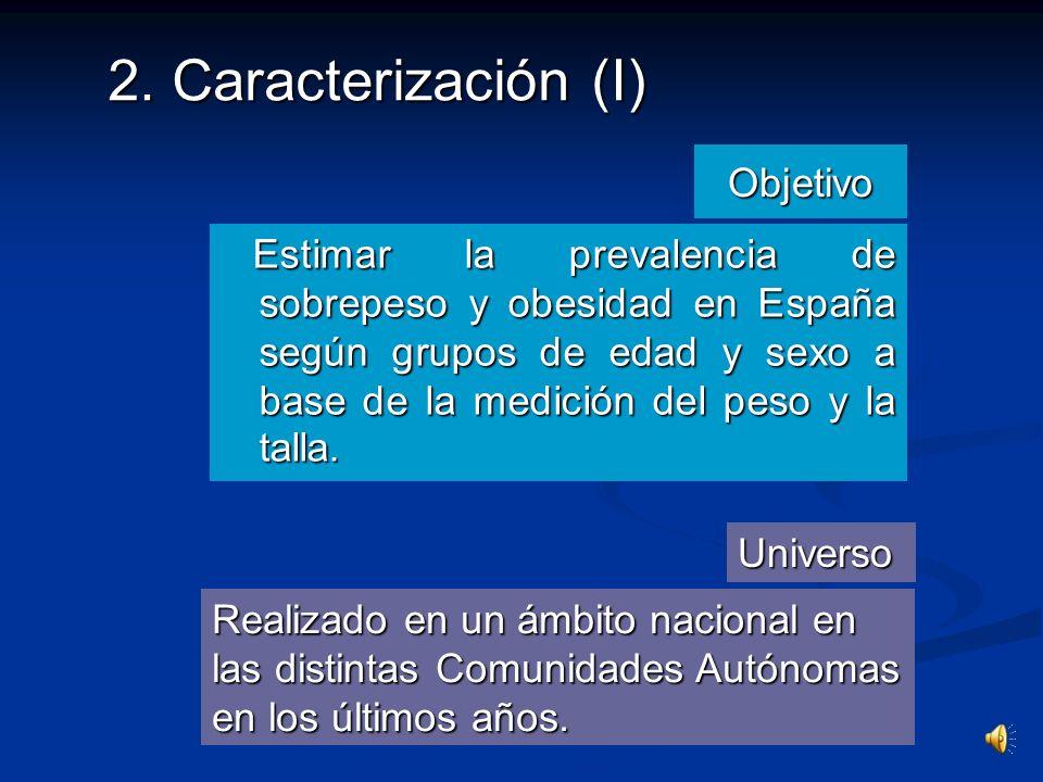 2. Caracterización (I) Objetivo