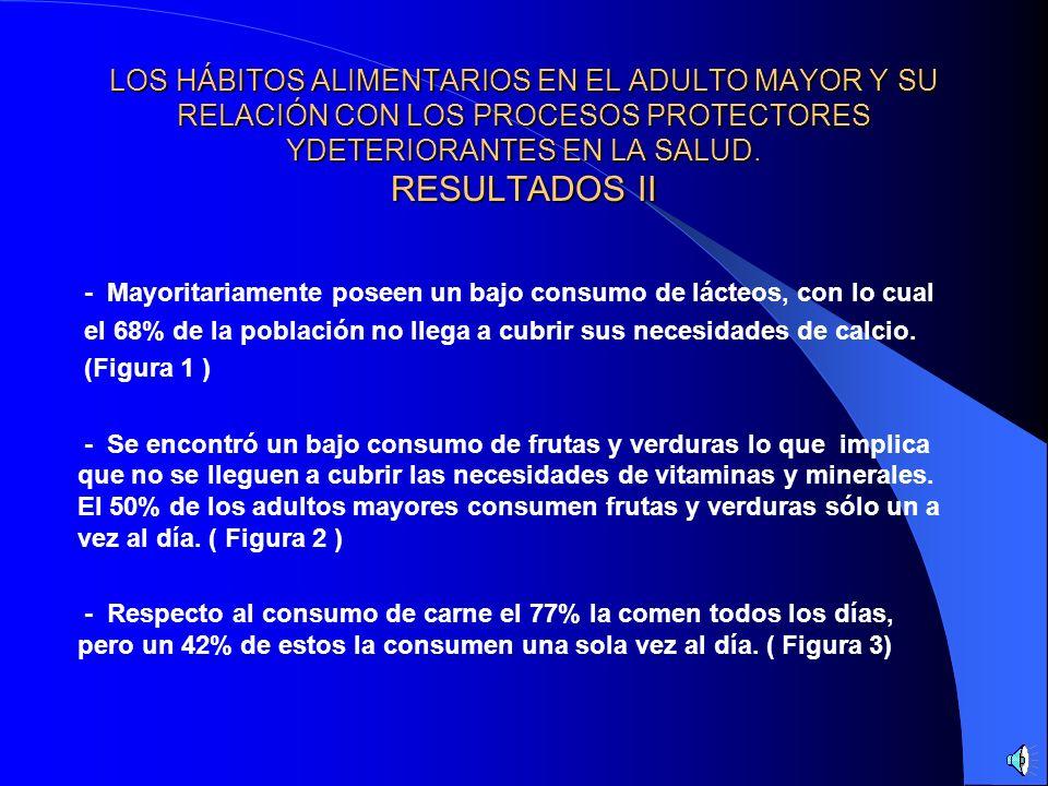 LOS HÁBITOS ALIMENTARIOS EN EL ADULTO MAYOR Y SU RELACIÓN CON LOS PROCESOS PROTECTORES YDETERIORANTES EN LA SALUD. RESULTADOS II