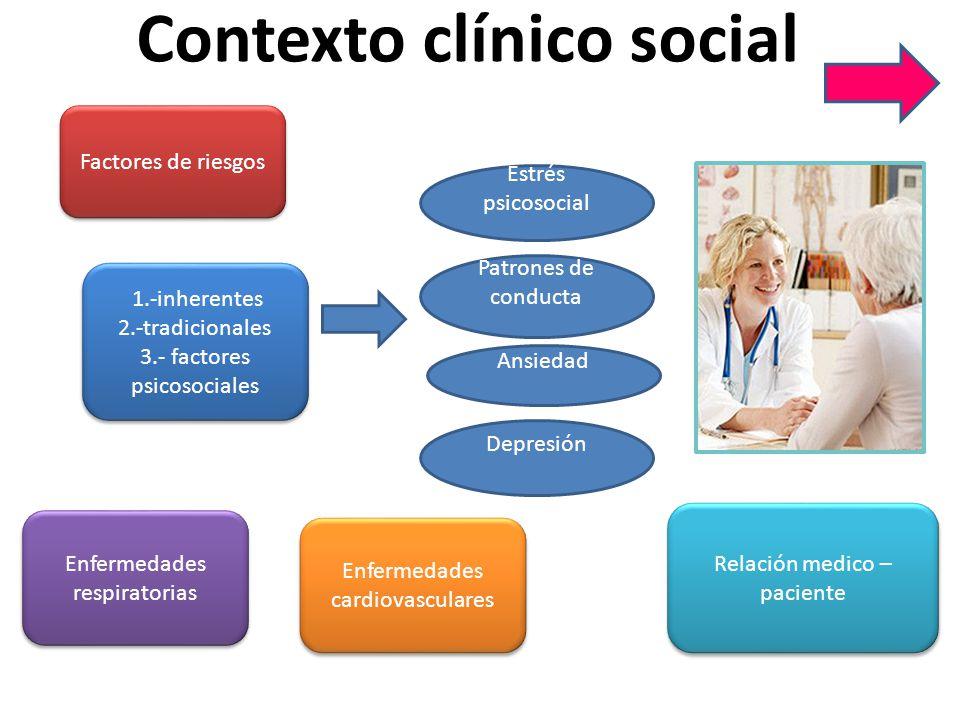 Contexto clínico social
