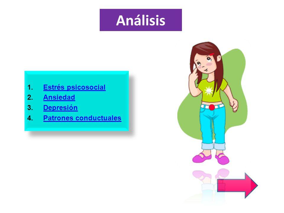 Análisis Estrés psicosocial Ansiedad Depresión Patrones conductuales