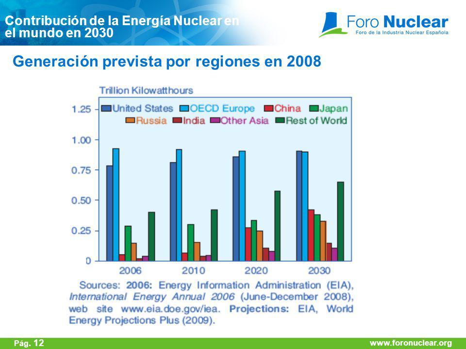 Generación prevista por regiones en 2008
