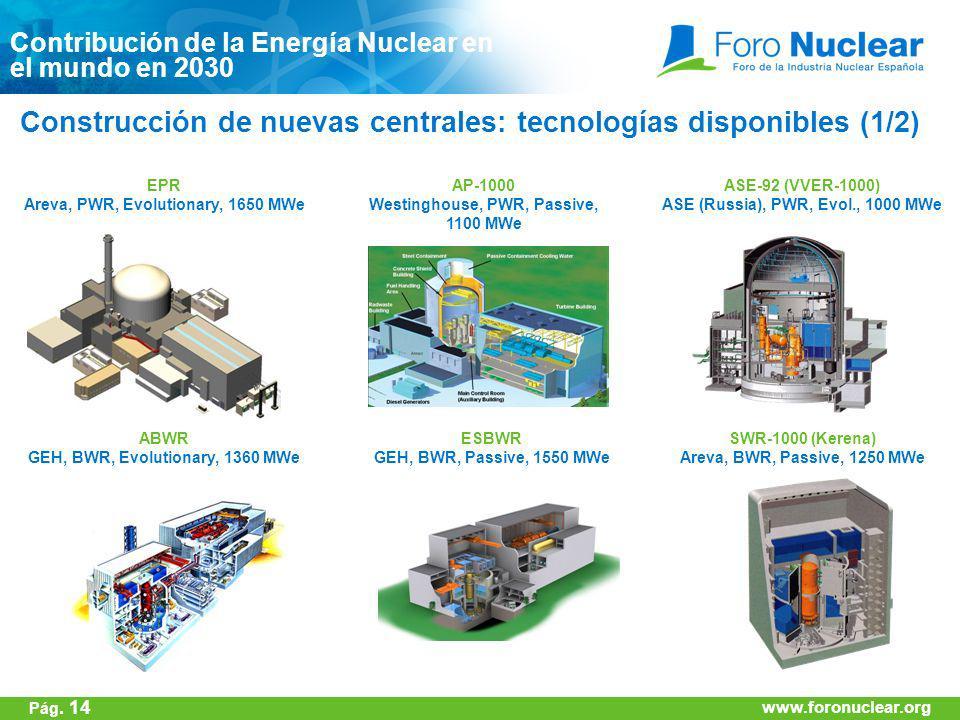 Construcción de nuevas centrales: tecnologías disponibles (1/2)