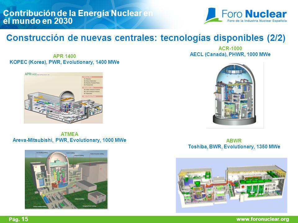 Construcción de nuevas centrales: tecnologías disponibles (2/2)