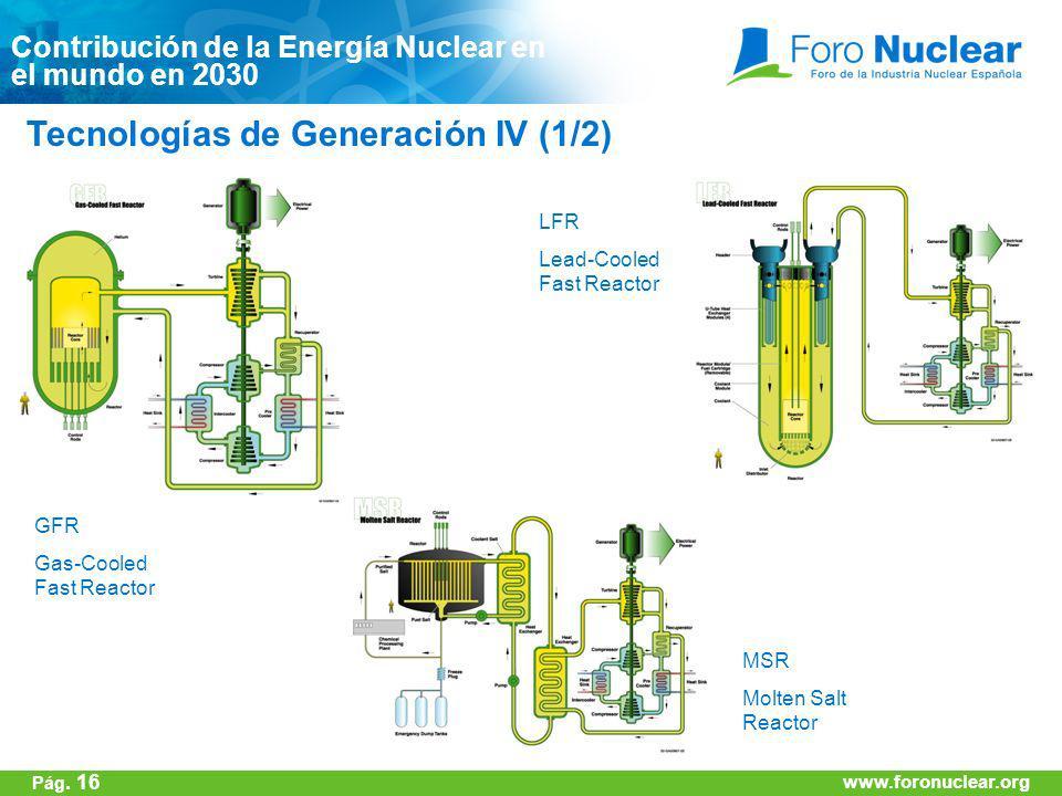 Tecnologías de Generación IV (1/2)