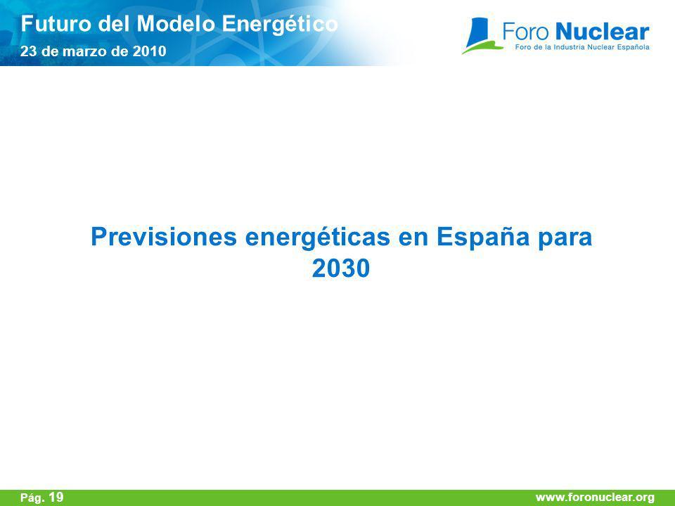 Previsiones energéticas en España para 2030