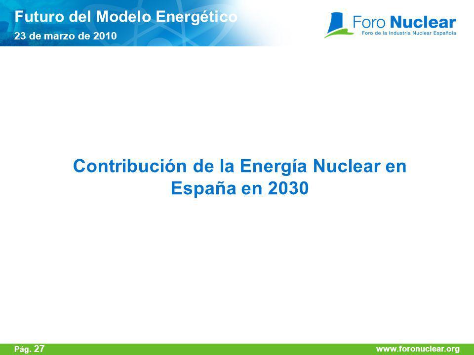 Contribución de la Energía Nuclear en España en 2030