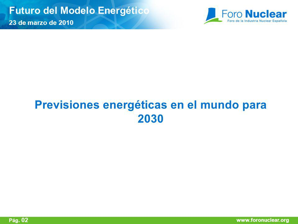 Previsiones energéticas en el mundo para 2030
