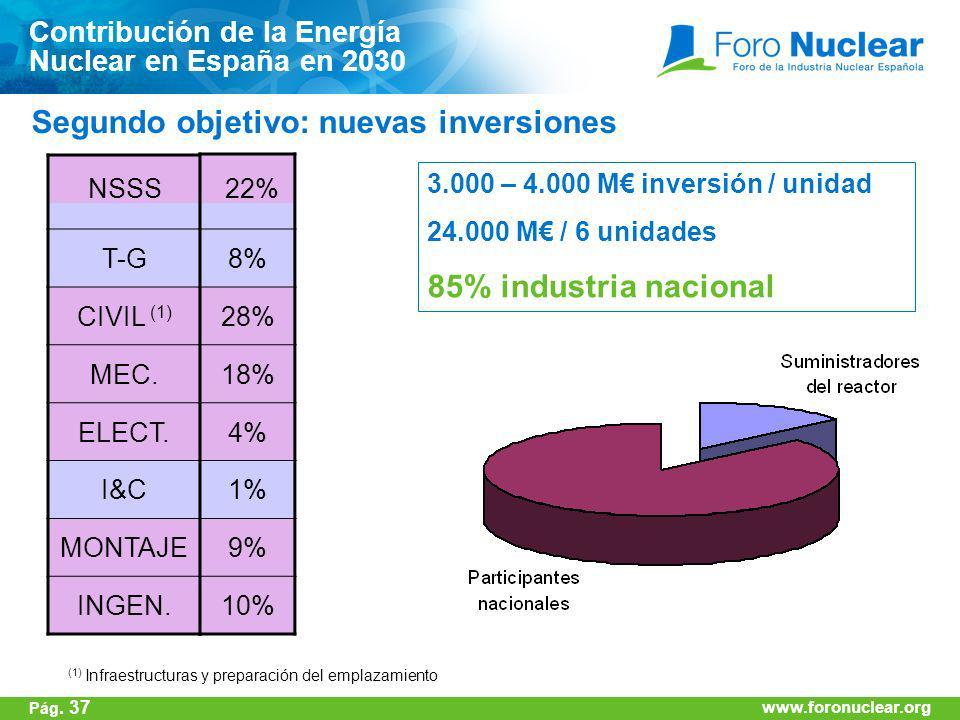 Segundo objetivo: nuevas inversiones