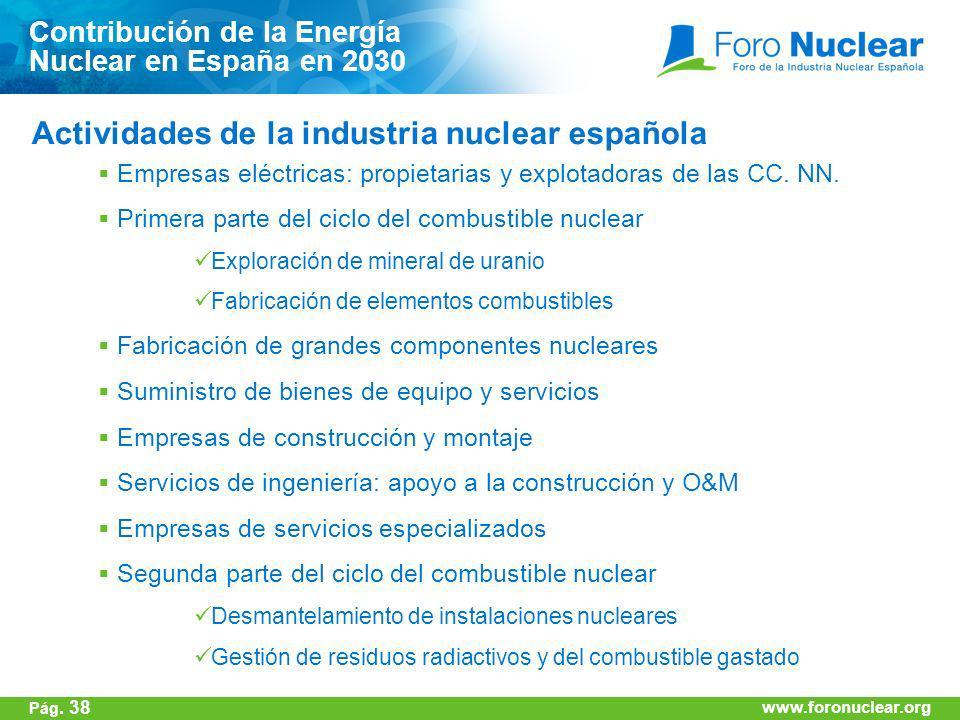 Actividades de la industria nuclear española