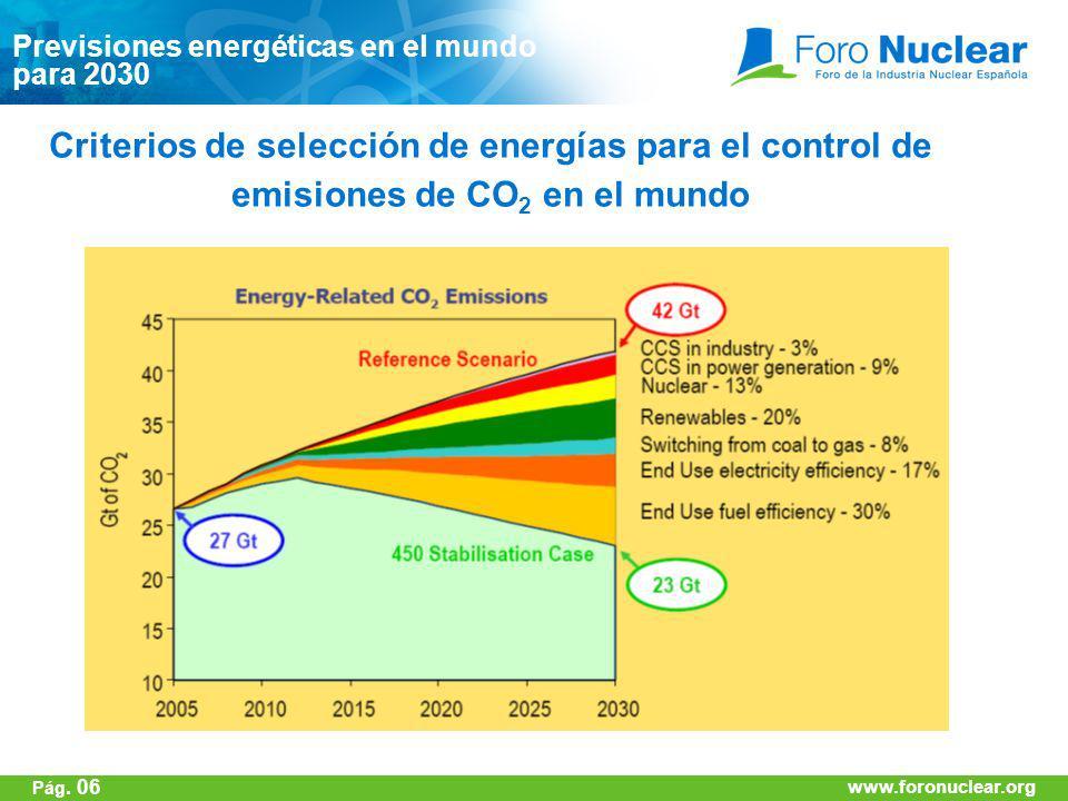 Criterios de selección de energías para el control de