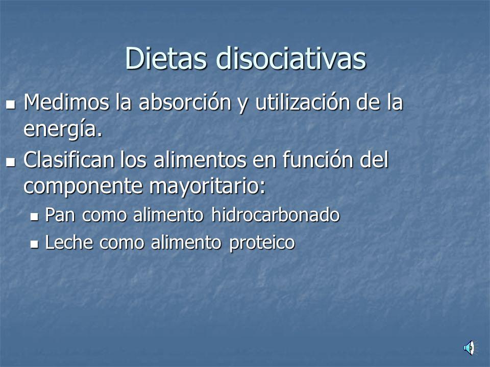 Dietas disociativas Medimos la absorción y utilización de la energía.