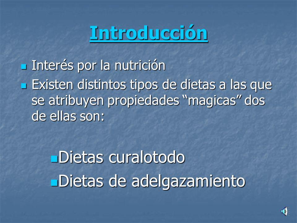 Introducción Dietas curalotodo Dietas de adelgazamiento