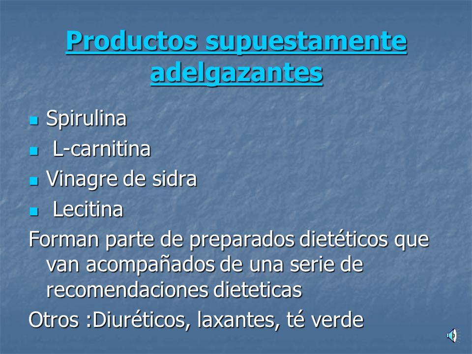Productos supuestamente adelgazantes