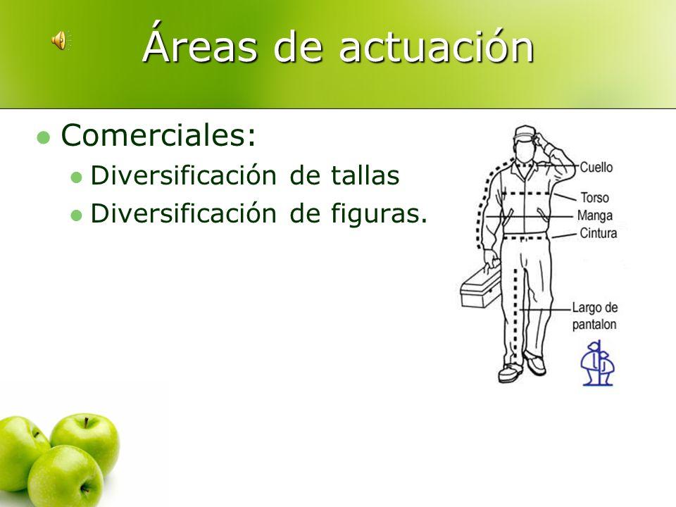 Áreas de actuación Comerciales: Diversificación de tallas