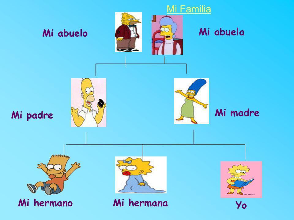Mi Familia Mi abuelo Mi abuela Mi madre Mi padre Mi hermano Mi hermana Yo