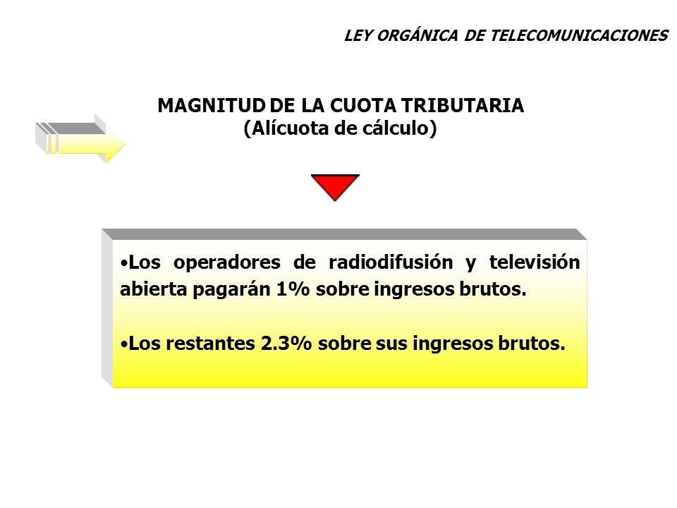 MAGNITUD DE LA CUOTA TRIBUTARIA (Alícuota de cálculo)
