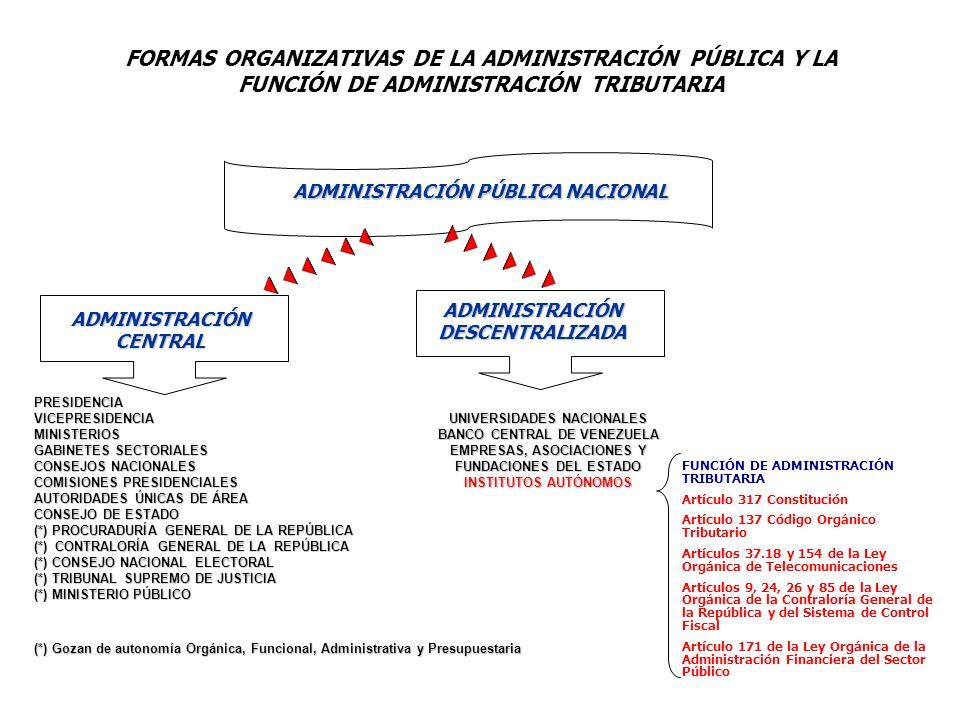 FORMAS ORGANIZATIVAS DE LA ADMINISTRACIÓN PÚBLICA Y LA FUNCIÓN DE ADMINISTRACIÓN TRIBUTARIA