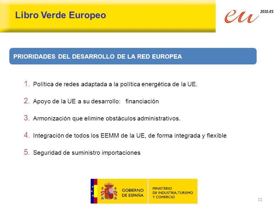 Libro Verde Europeo PRIORIDADES DEL DESARROLLO DE LA RED EUROPEA