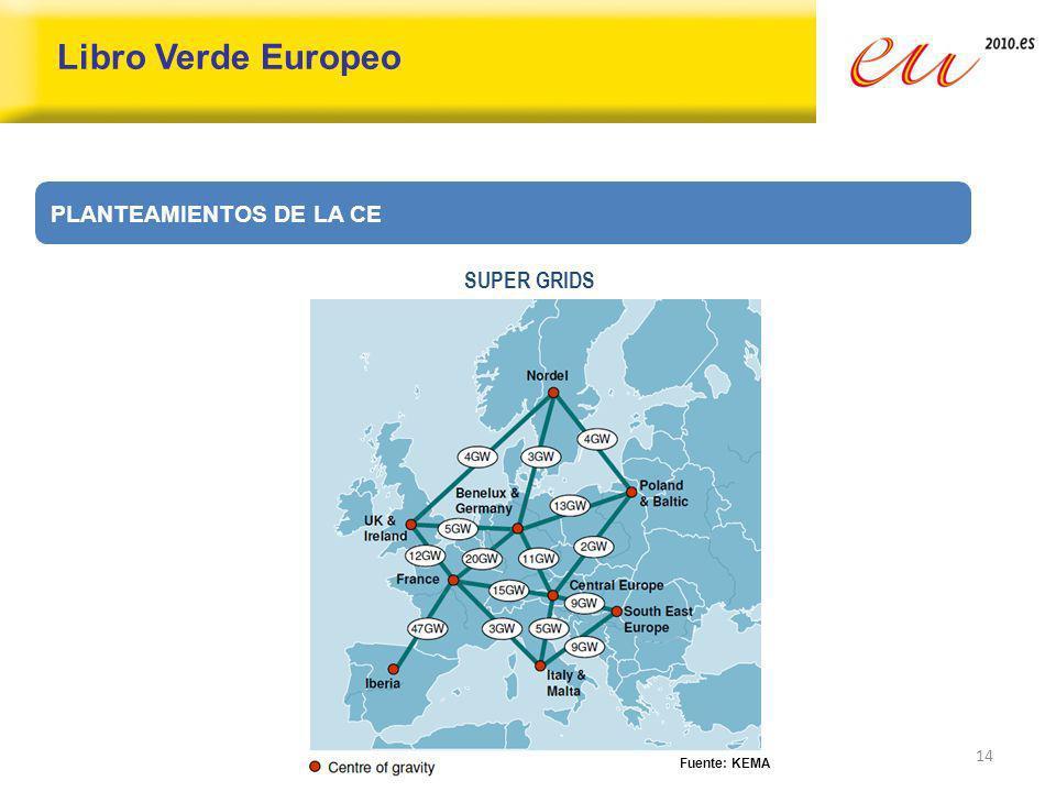 Libro Verde Europeo PLANTEAMIENTOS DE LA CE SUPER GRIDS 14