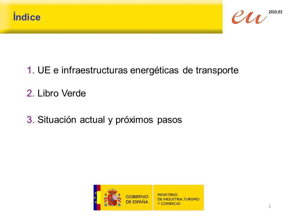 Índice UE e infraestructuras energéticas de transporte.
