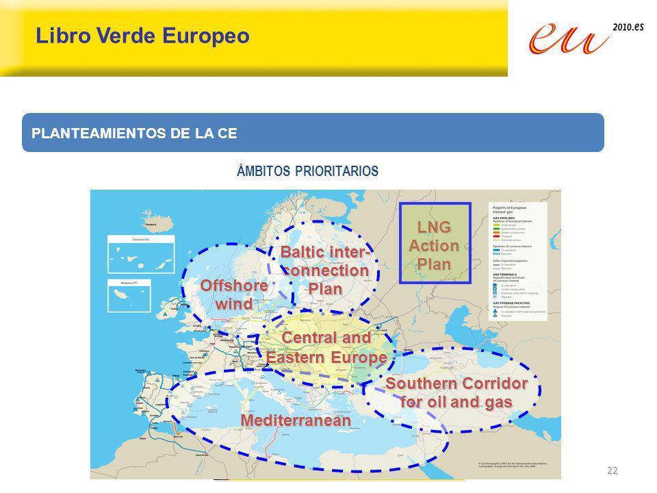 Libro Verde Europeo LNG Action Plan Baltic inter-connection Plan