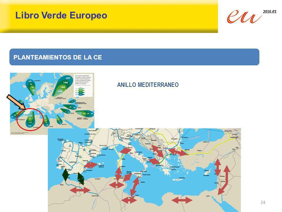 Libro Verde Europeo PLANTEAMIENTOS DE LA CE ANILLO MEDITERRANEO 24