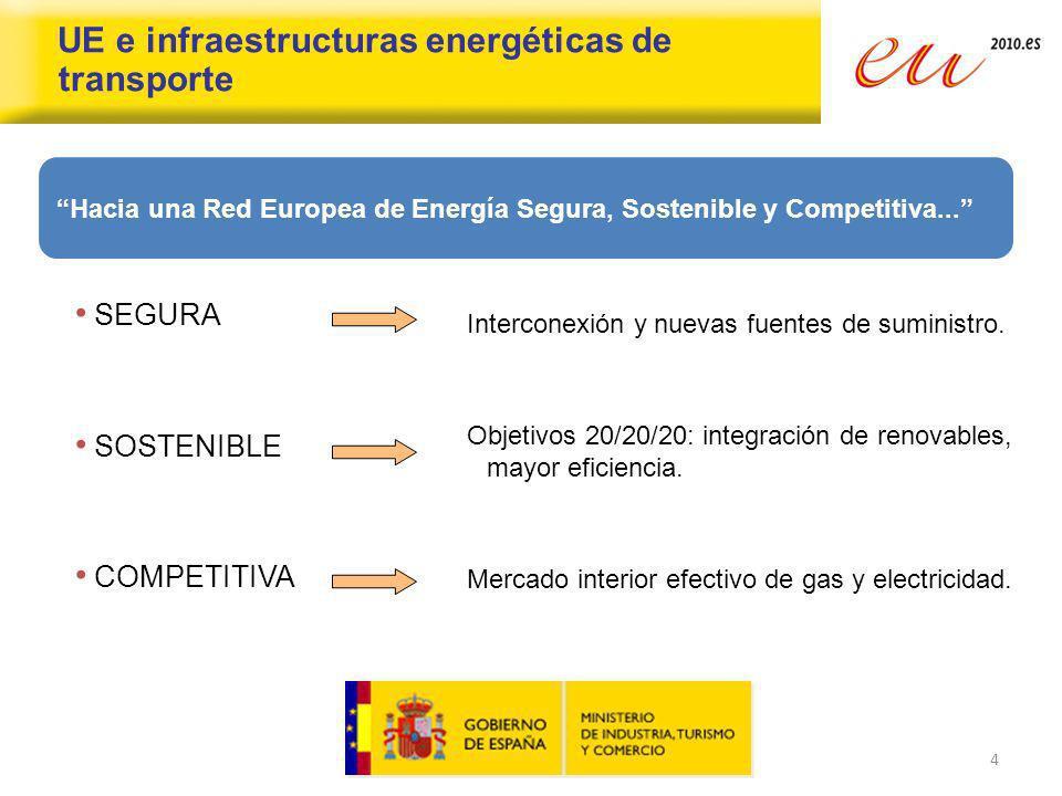 UE e infraestructuras energéticas de transporte