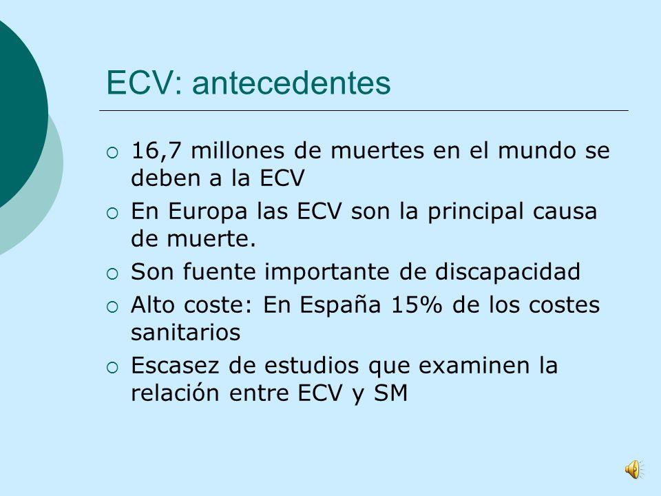 ECV: antecedentes16,7 millones de muertes en el mundo se deben a la ECV. En Europa las ECV son la principal causa de muerte.