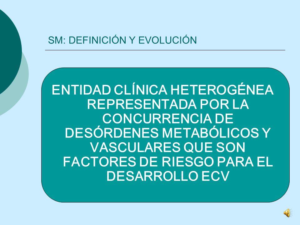 SM: DEFINICIÓN Y EVOLUCIÓN