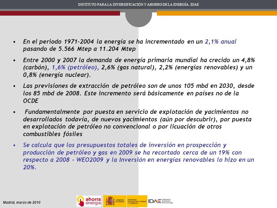 En el periodo 1971-2004 la energía se ha incrementado en un 2,1% anual pasando de 5.566 Mtep a 11.204 Mtep