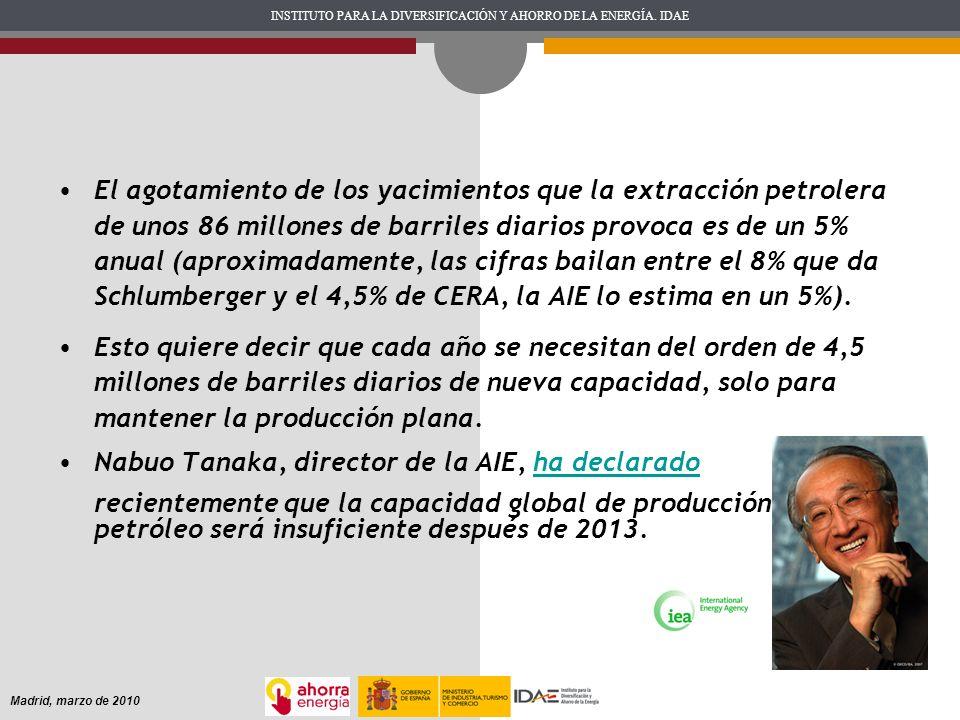 Nabuo Tanaka, director de la AIE, ha declarado