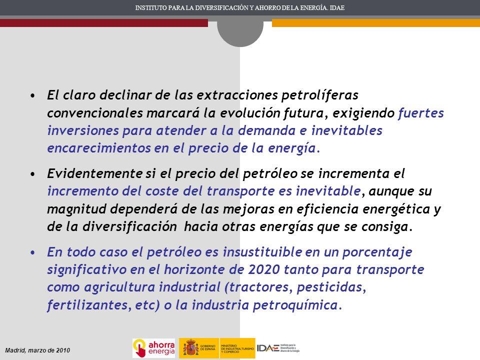 El claro declinar de las extracciones petrolíferas convencionales marcará la evolución futura, exigiendo fuertes inversiones para atender a la demanda e inevitables encarecimientos en el precio de la energía.