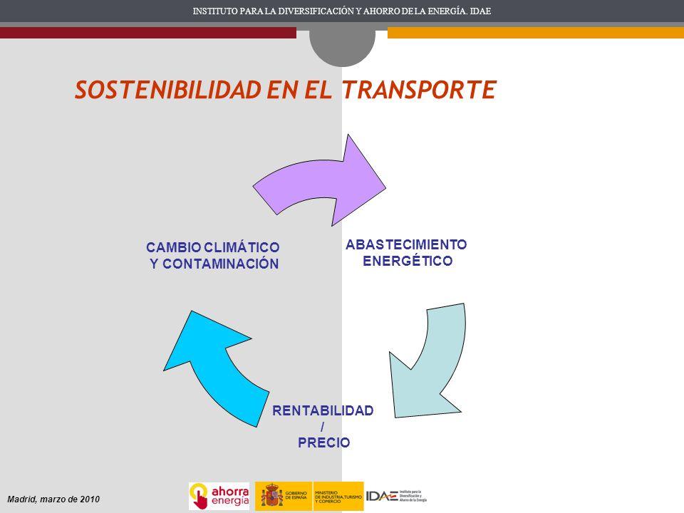 SOSTENIBILIDAD EN EL TRANSPORTE