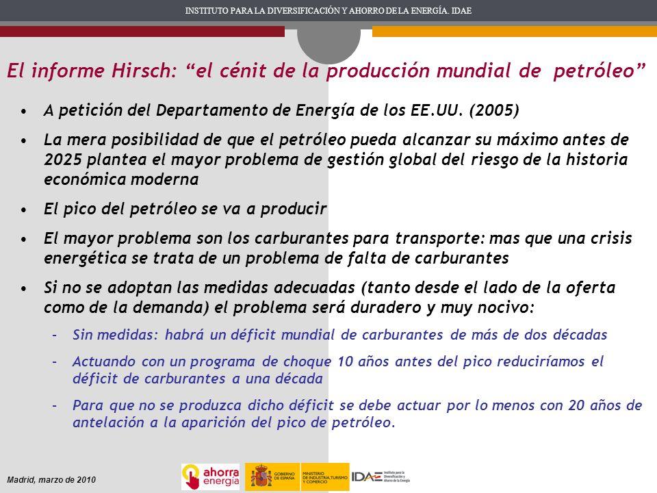 El informe Hirsch: el cénit de la producción mundial de petróleo