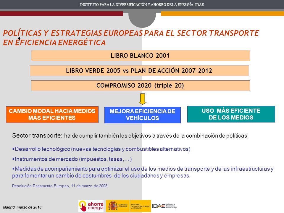 POLÍTICAS Y ESTRATEGIAS EUROPEAS PARA EL SECTOR TRANSPORTE EN EFICIENCIA ENERGÉTICA