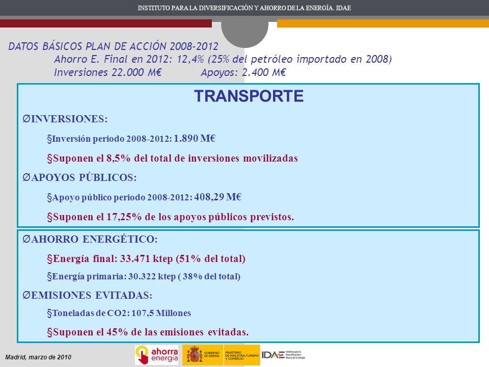 Suponen el 8,5% del total de inversiones movilizadas APOYOS PÚBLICOS: