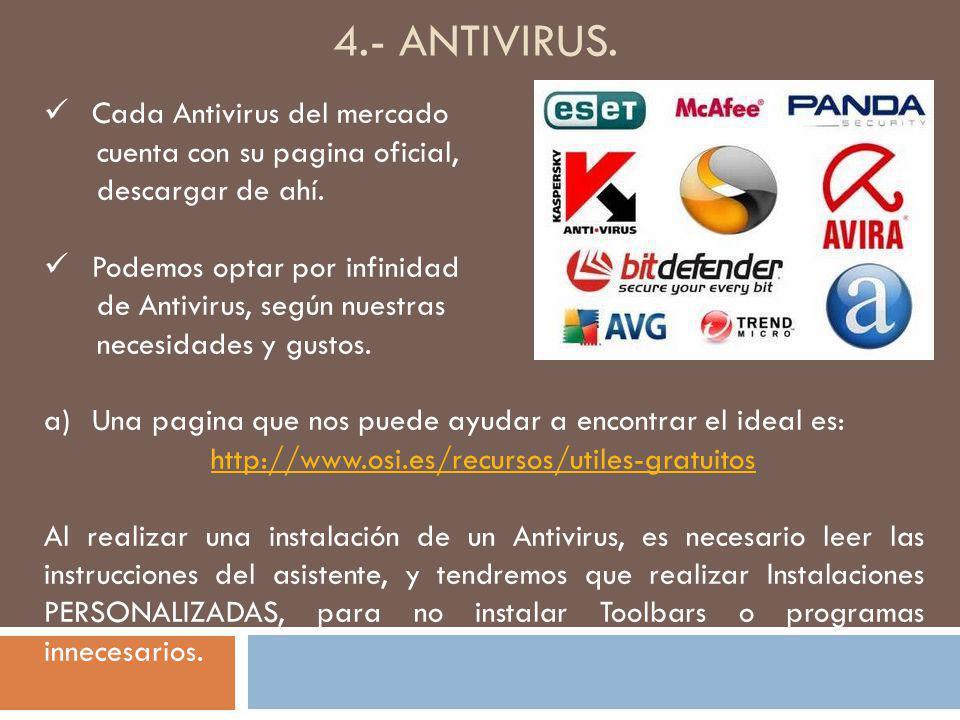 4.- antivirus. Cada Antivirus del mercado