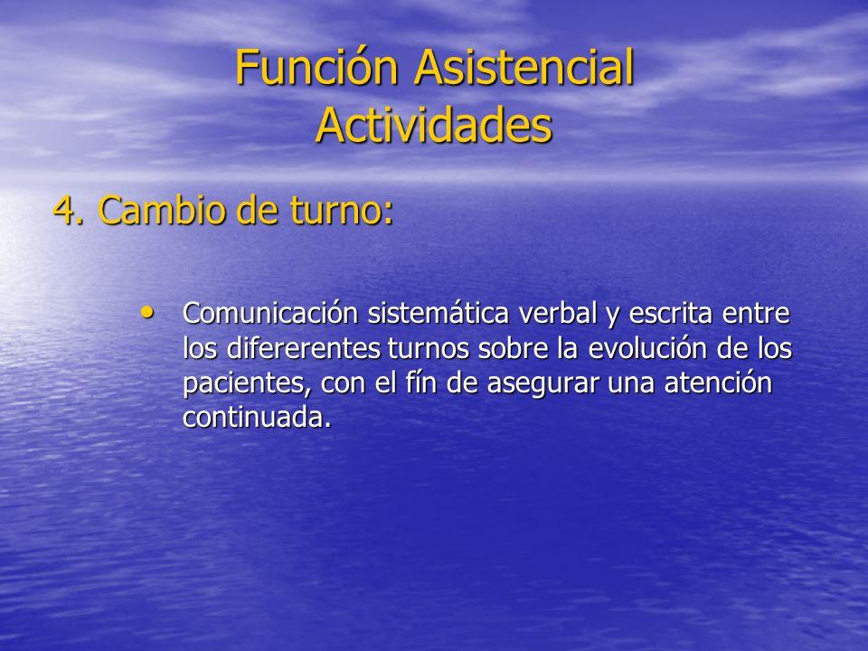 Función Asistencial Actividades