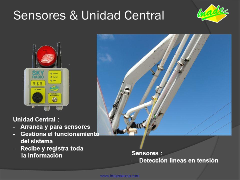 Sensores & Unidad Central