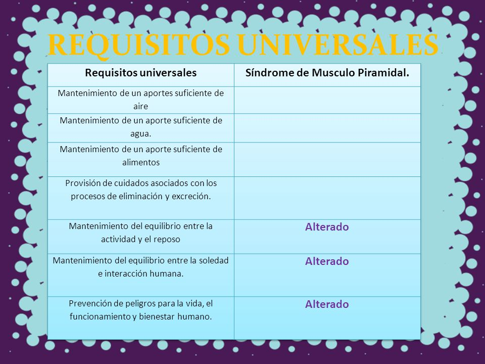REQUISITOS UNIVERSALES